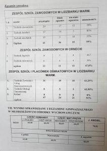 egzamin-zawodowy-2016