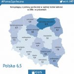 Warmińsko-mazurskie najbiedniejszym regionem kraju